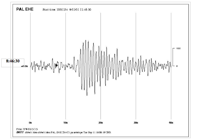Graph of Waves emitted at the times of the aircrafts' impacts