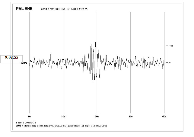 Seismic Signal recorded at Palisades during the impact on WTC2