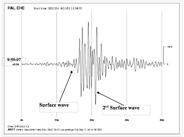 Graph of Signal recorded at Palisades during the collapse of WTC2