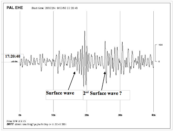 Signal recorded at Palisades during the collapse of WTC7