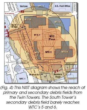 Diagram of NIST debris field of Twin towers