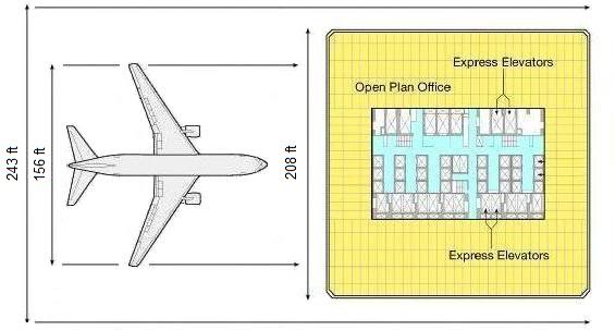 Diagram showing required navigation performance (RNP) accuracy operations