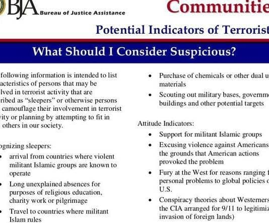 Screenshot of list put out by FBI warning of what they consider suspicious behavior